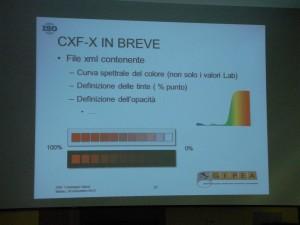 Illustrazione del CXF