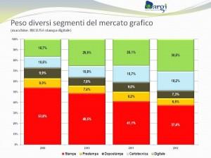 Argi_peso segmenti