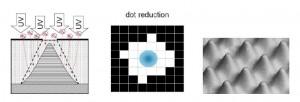 DigitalFlex_geometria del punto