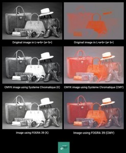 Questo trittito mostra l'influenza del sistema sulle immagini in funzione del cliente