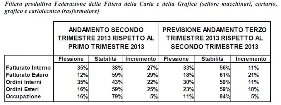 Filiera1