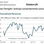 Indice PMI UK