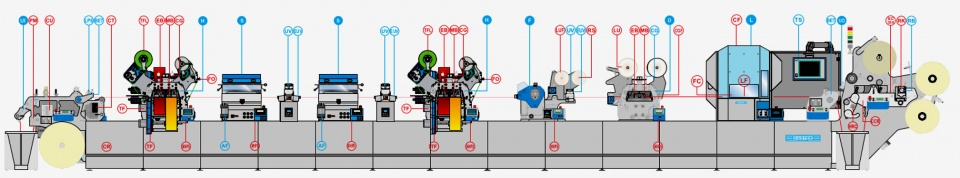Schema di configurazione della linea di finitura Cartes