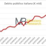 14 debito pubblico