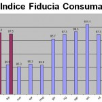 18 Fiducia Consumatore