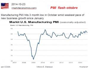 Indice PMI USA