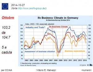 Il clima tedesco. Mica tanto buono