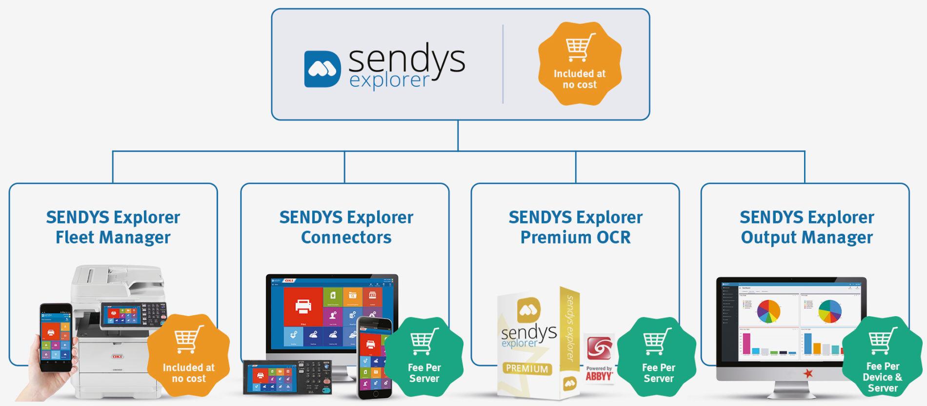 OKI Europe_Sendys_Explorer_Software_Fleet