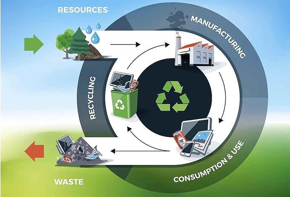 L'Italia blocca il riciclo dei rifiuti