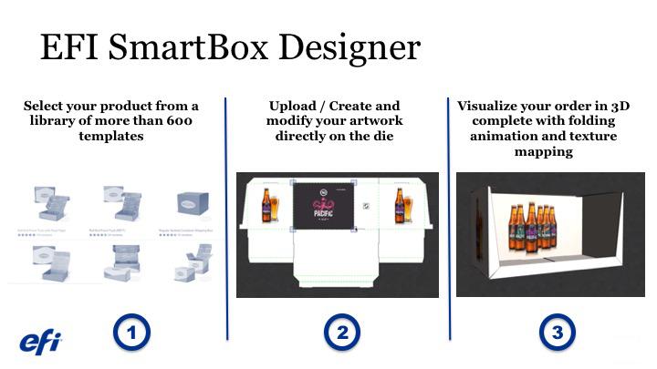 Nuovo software automatizza operazioni chiave dei converter di imballaggi