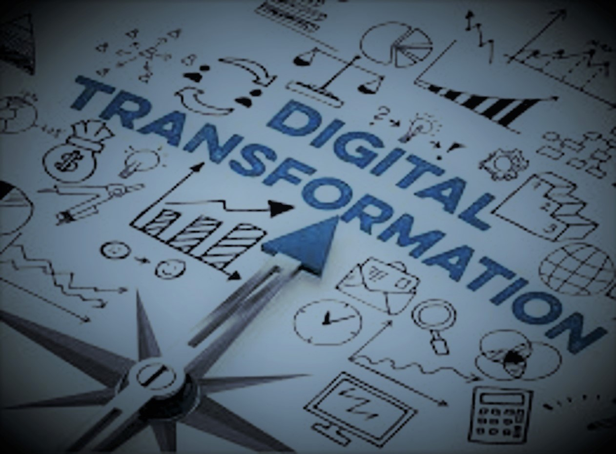 digital transformation index