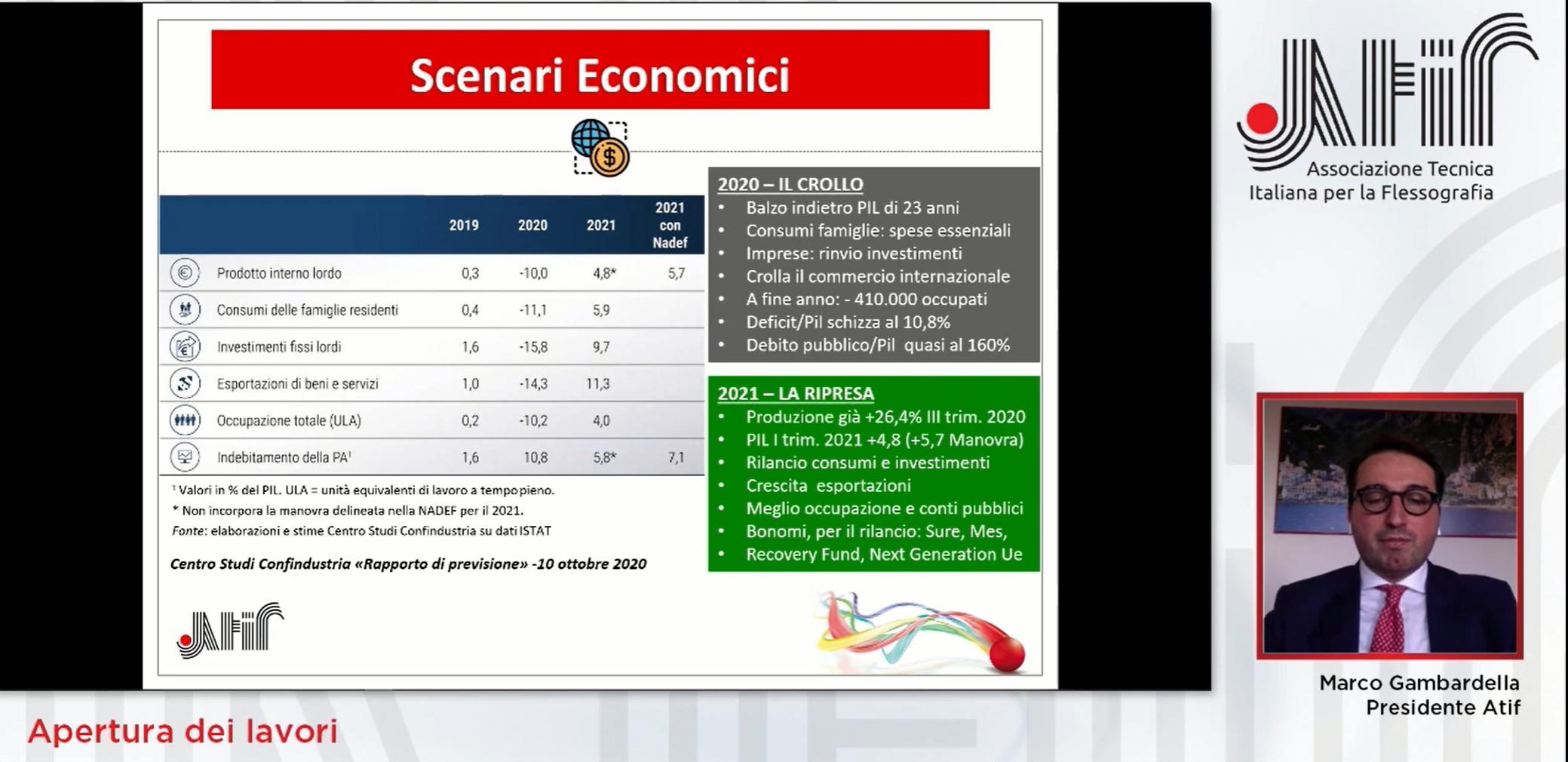 flexo_scenari economici