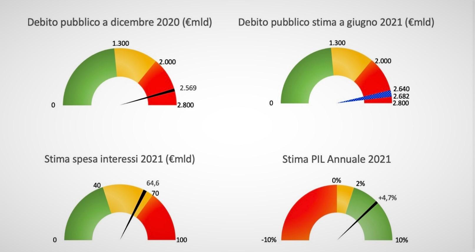 grafici Mazziero